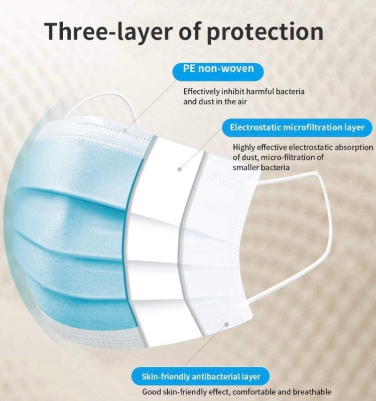 Protective Non-Surgical Face Masks