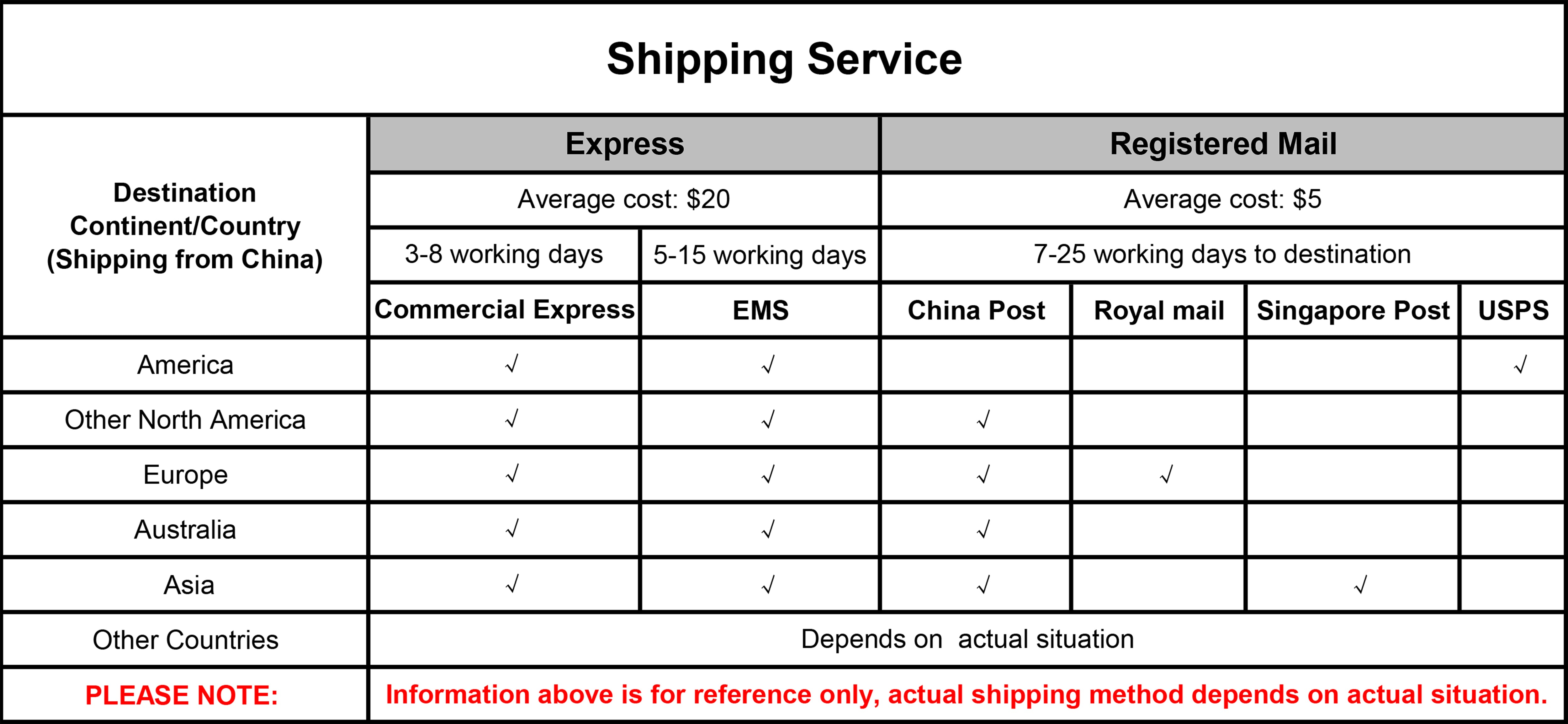 Shipping and Tracking – HGLRC Company