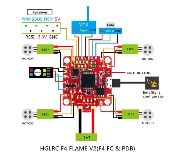 HGLRC F4 FLAME V2 Flight controller OSD 5VBEC for FPV racing drone