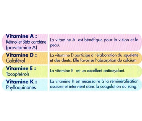 A quoi servent les vitamines Bonatureshop