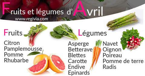 fruits et legumes avril bonatureshop