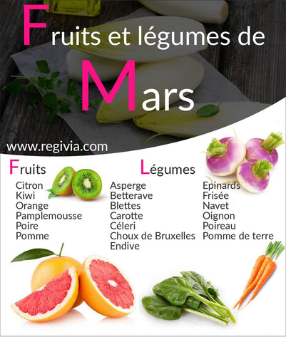 FRUITS ET LEGUMES MARS BIO BONATURESHOP