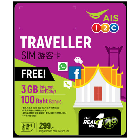 Thailand UNLIMITED data sim with VOICE CALL for 8 days