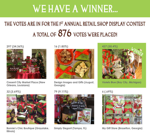 Retail Shop Holiday Display Contest Results