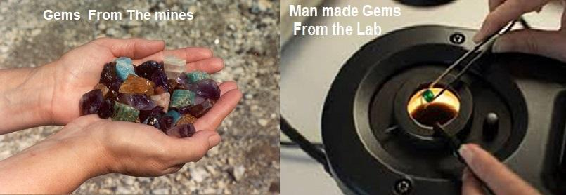 About Lab Created Stones