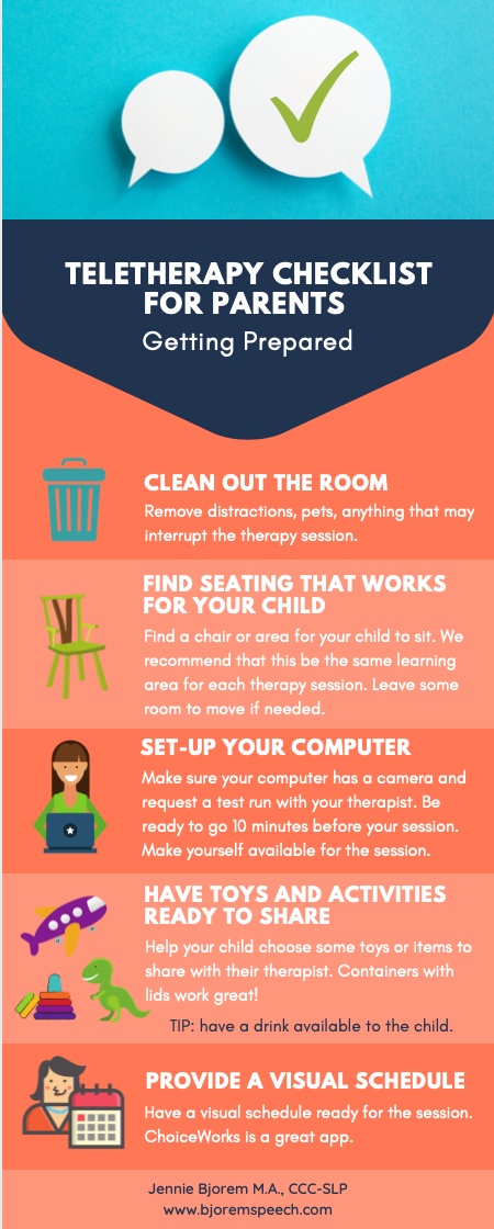 Teletherapy Checklist for Parents