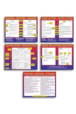 Job Search Tools Posters (Laminated)