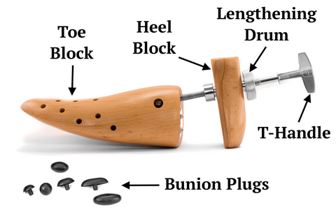 Anatomy of a Shoe Stretcher