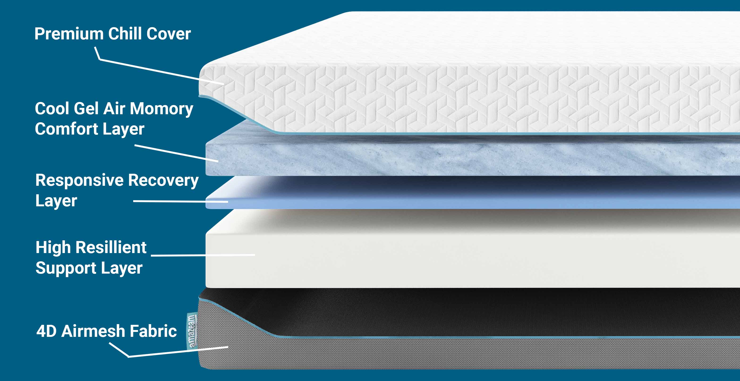Amazeam Mattress Malaysia best mattress structure