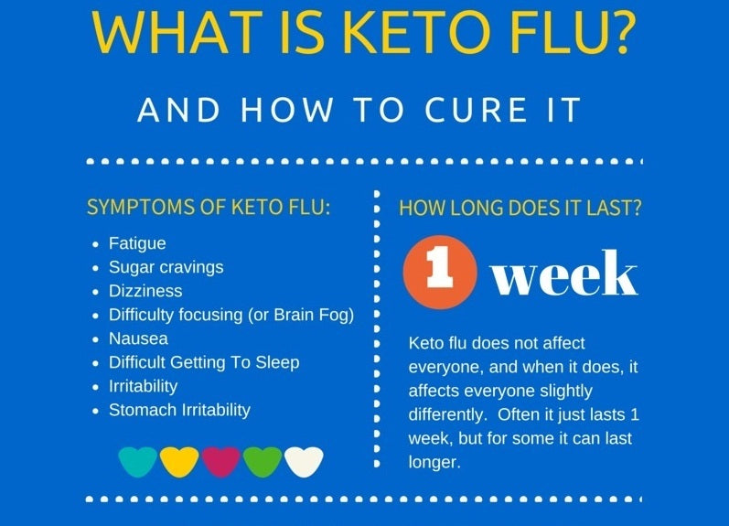 low energy and dizziness keto diet