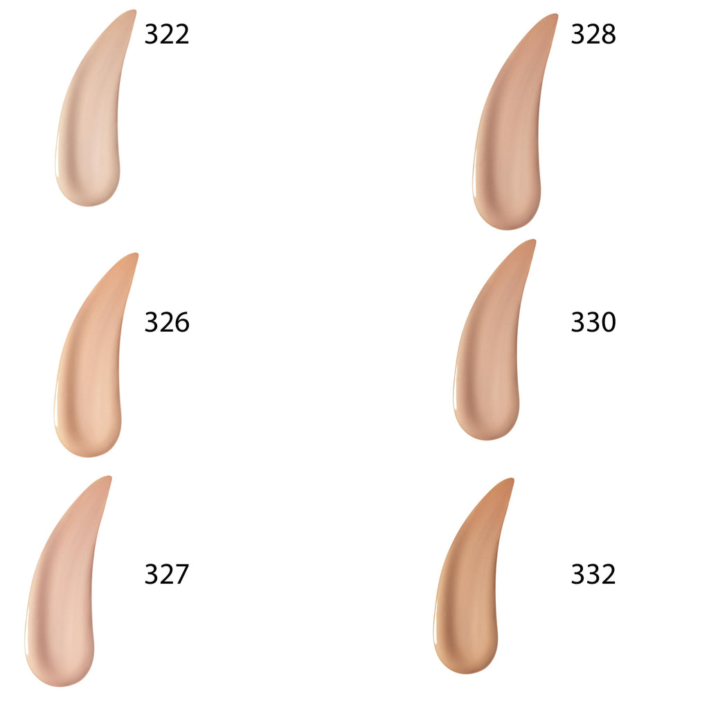 L'Oreal Paris Infaillible FullWear Concealer shades