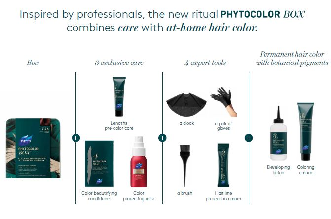 Phyto Color Box The New Ritual Of  At-Home Hair Color & CARE +FREE GIFT
