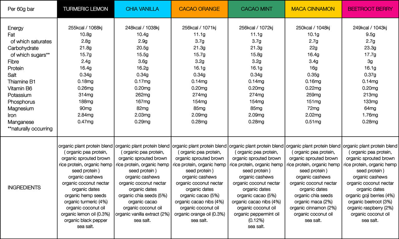 BodyMe Organic Vegan Protein Bars Ingredients and Nutritional Information
