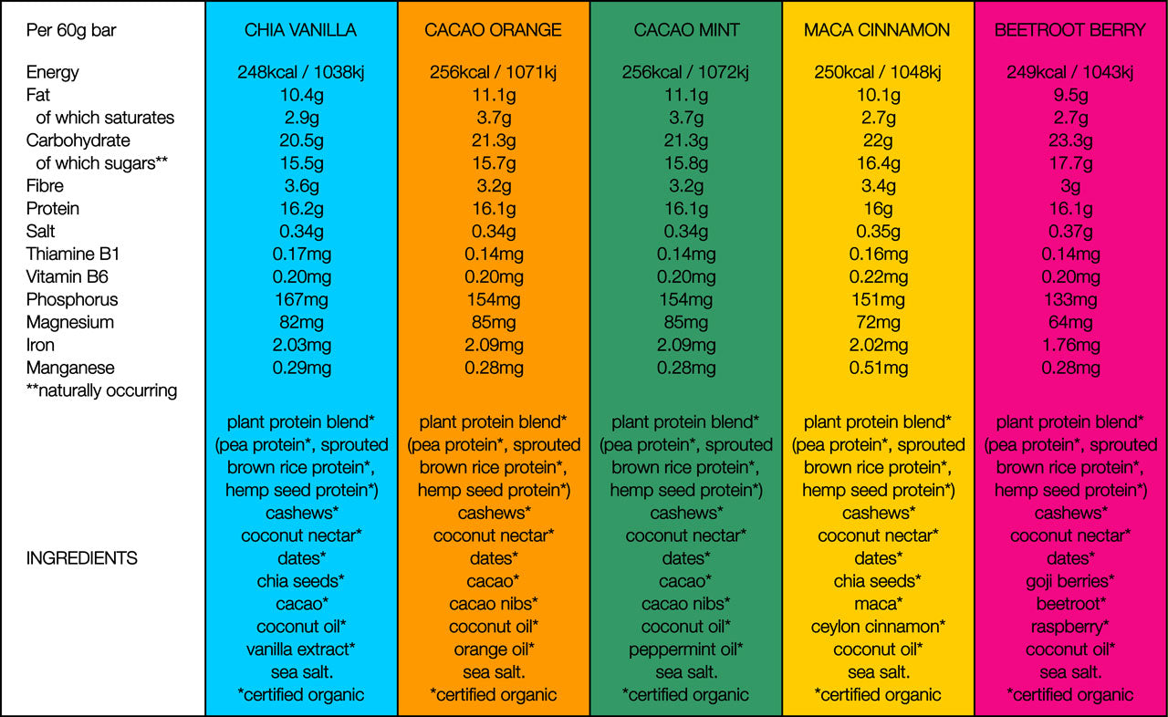 BodyMe Organic Vegan Protein Bars Nutritional Information And Ingredients