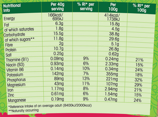 BodyMe Organic Vegan Protein Bites Beetroot Berry Nutritional Information