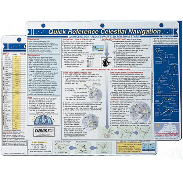 Davis Celestial Navigation Reference Card