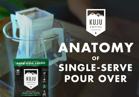 Anatomy of Single-Serve Pour Over (Video)