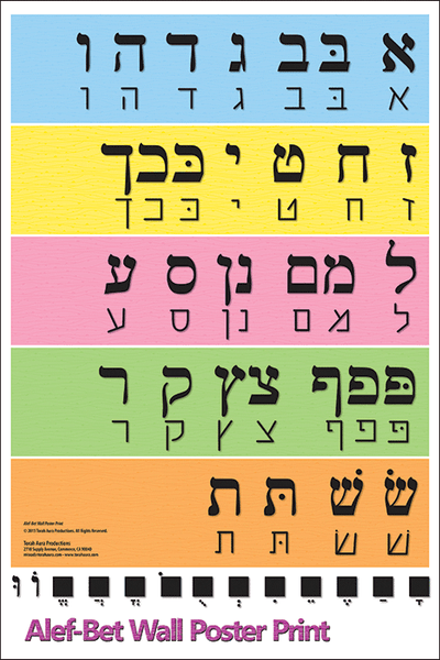 Alef-Bet Wall Poster