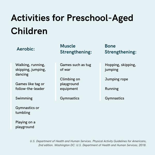 List of activities for preschool-aged children