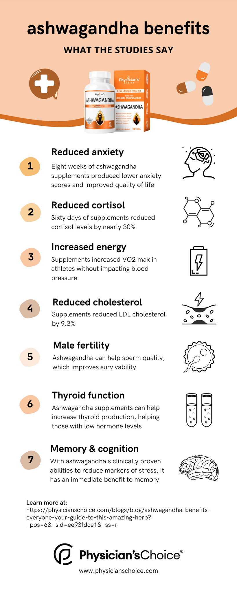 Infographic explaining the health benefits of ashwagandha