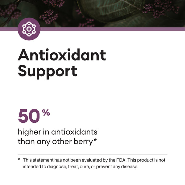 Infographic detailing Physician's Choice Elderberry providing 50% more antioxidant support