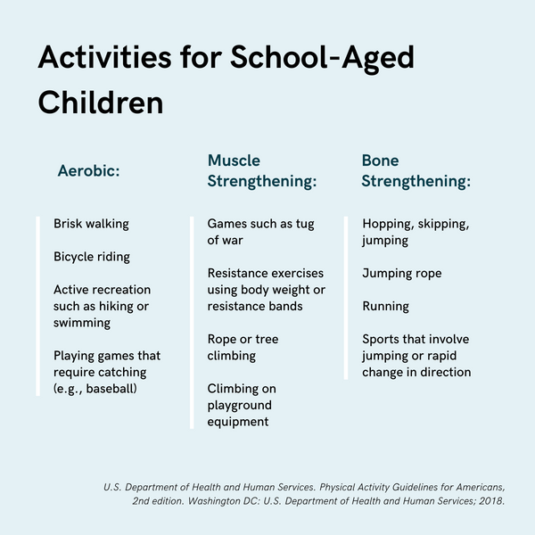 Activities and fitness ideas for school-aged children