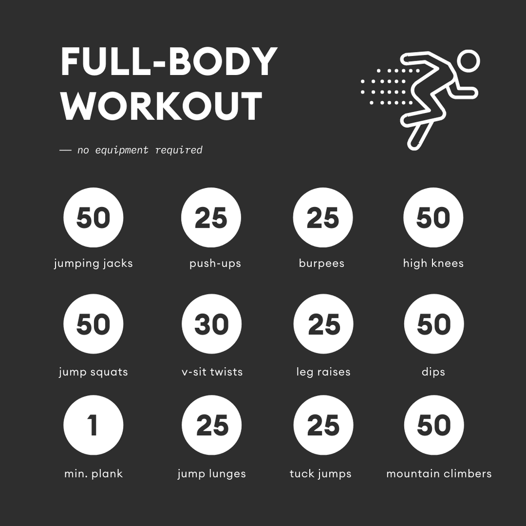 Infographic of a full-body workout you can do in twenty minutes