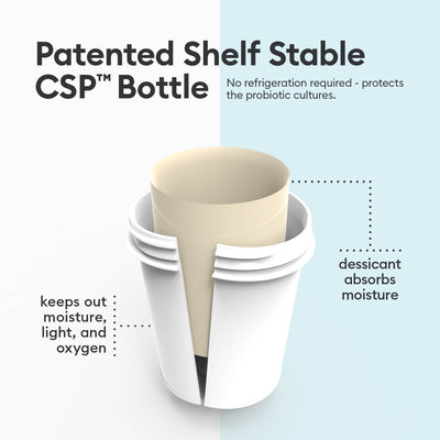 Patented shelf stable bottle for probiotics