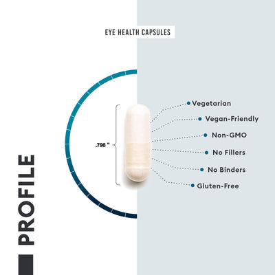 Eye vitamins profile and information