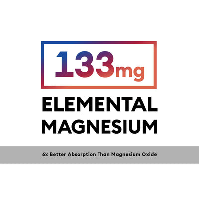 Physician's Choice Physician's Choice Magnesium Bisglycinate Chelate contains 133mg of Elemental Magnesium
