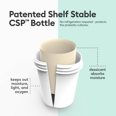 Patented shelf-stable bottle to keep out moisture, light and oxygen