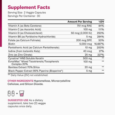 Supplement facts for Physician's Choice Total Hair