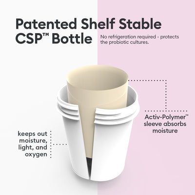 Patented shelf-stable bottle to keep out moisture and light