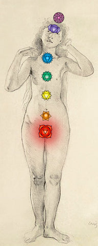 Position of chakra 1 on the human body