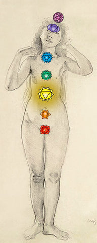 Position of chakra 3 on the human body