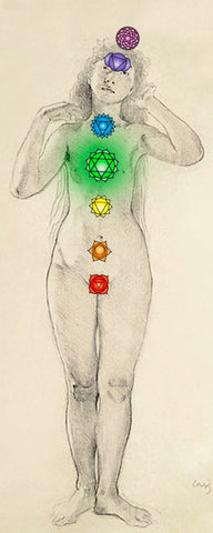 Position of chakra 4 on the human body