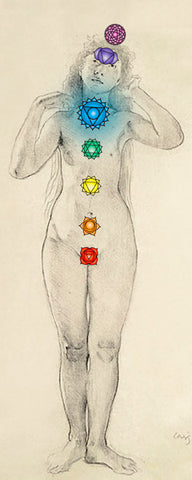 Position of chakra 5 on the human body