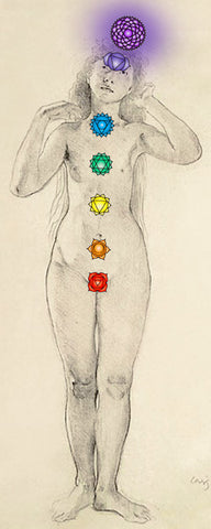 Position of chakra 7 on the human body