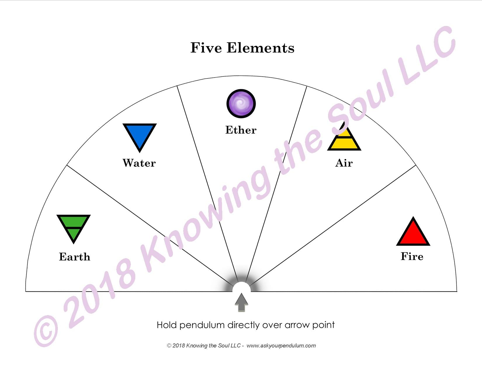 graphic relating to Pendulum Board Printable called Pendulum Charts - Check with Your Pendulum
