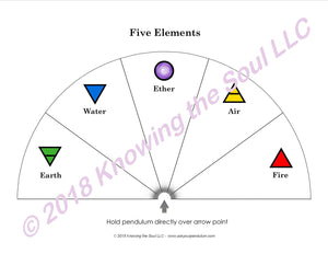 ask-your-pendulum - Five Elements Pendulum Chart - Laminated or Download