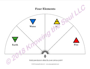 Four Elements Pendulum Chart - Laminated or Download