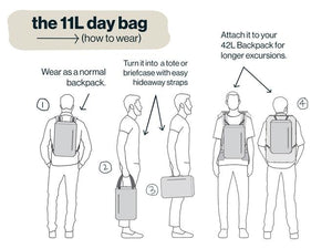 Carry four ways: as a backpack, as a tote, as a briefcase or hooked to a 42 Liter Backpack.