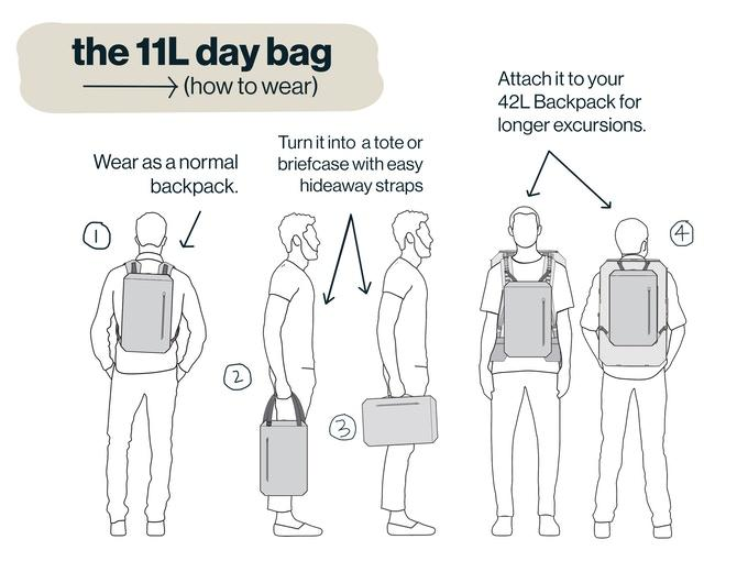 Wear the 11 Liter Backpack four ways: As a normal backpack, as a tote, as a briefcase or on your 42 Liter Backpack.