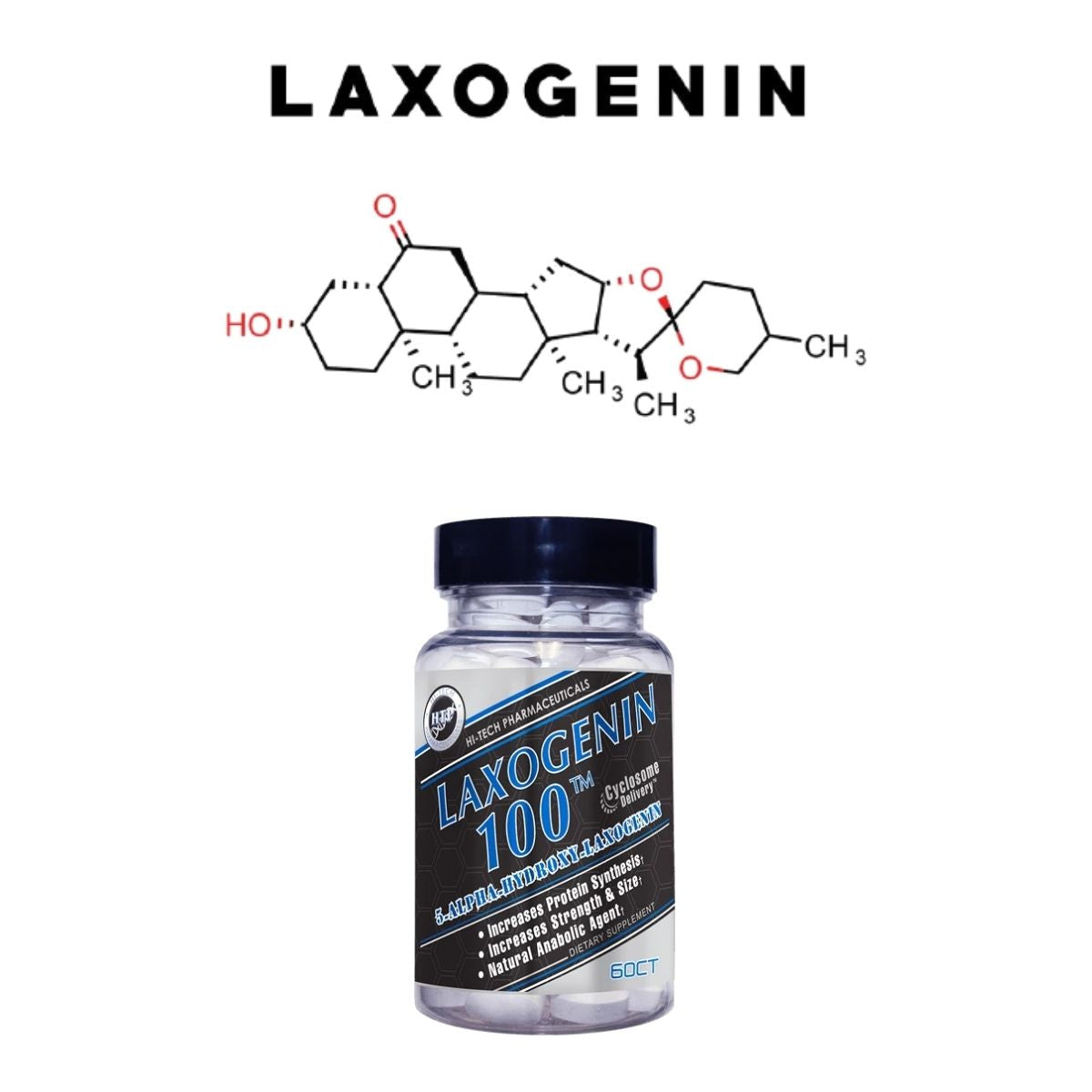 What is Laxogenin and is it Worth Taking?