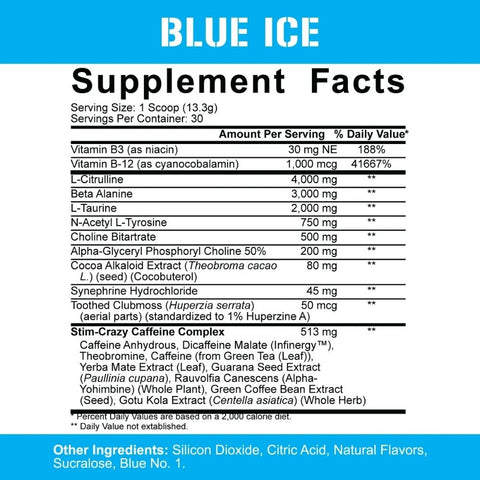 5% Nutrition 5150 Pre-Workout Ingredients