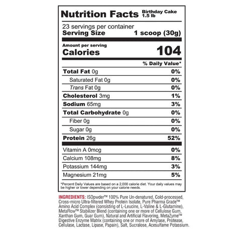 Metabolic Nutrition ISO PWDR Ingredients