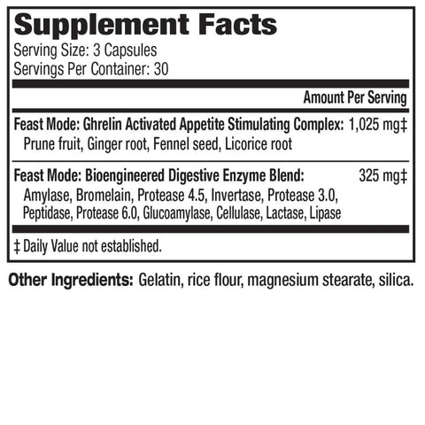 MuscleMeds Feast Mode Appetite Stimulant Ingredients