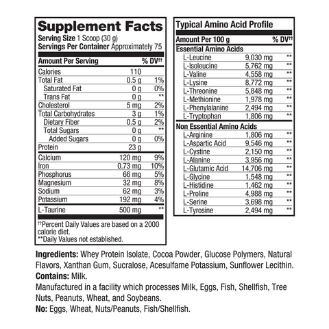 ProLab Whey Isolate Ingredients