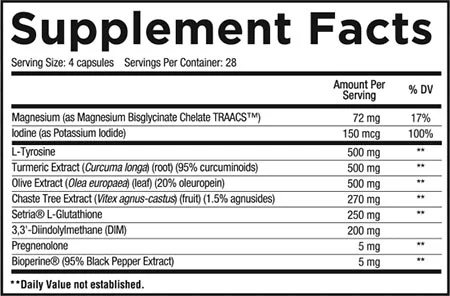 Core Nutritionals Poise Supplement Facts