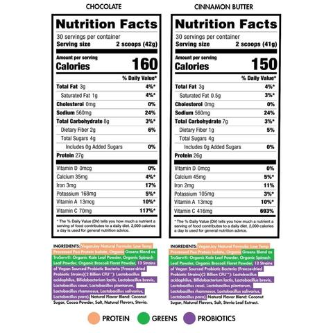 Nutritox VeganJoy Plant Protein Supplement Facts